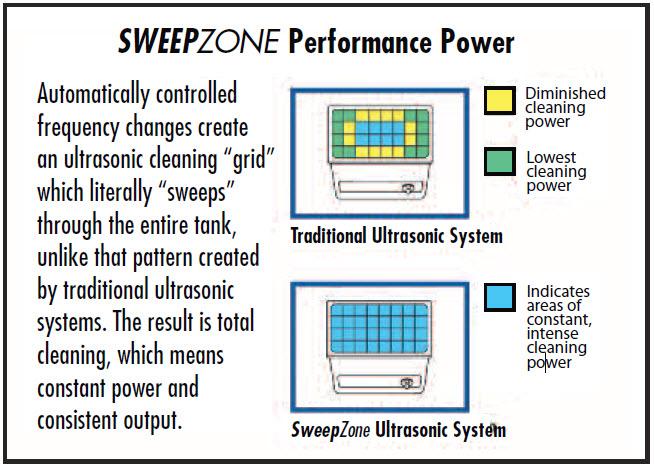 Quala 5300 Sweep Ultrasonic Cleaner With Timer Goetze Dental